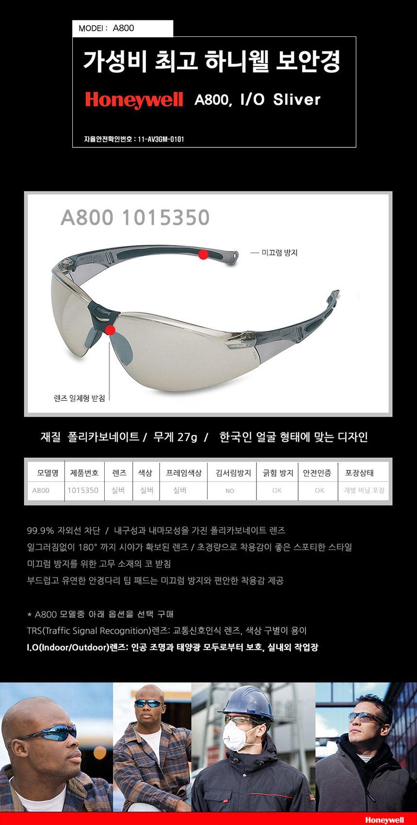 하니웰 A800 Silver 실험용 작업용 보호안경 (1015350) - 위드피플즈, 8,900원, 안경/선글라스, 선글라스